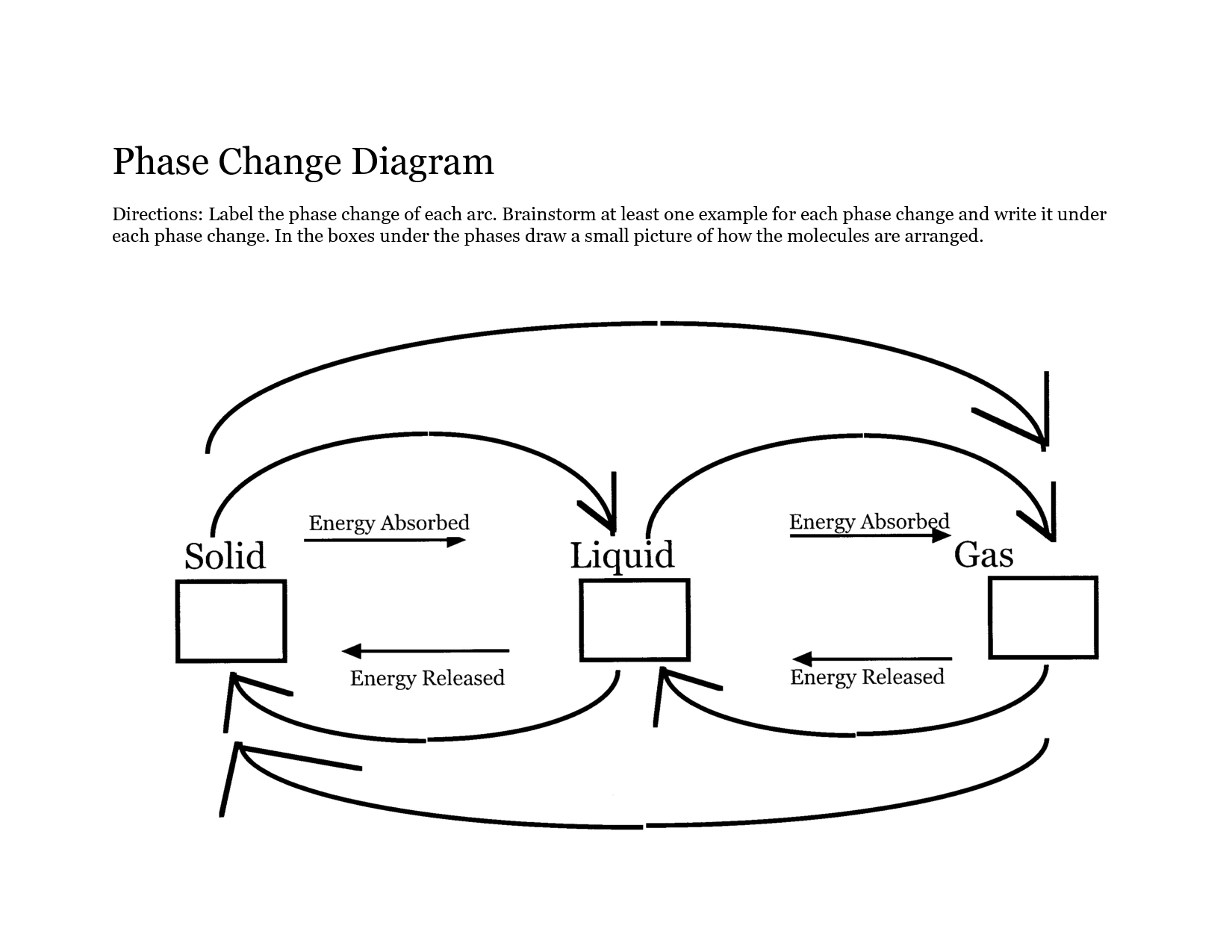 Change Worksheet Sharebrowse – Phase Diagram Worksheet